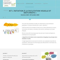 Facilitation visuelle - L'école de la facilitation