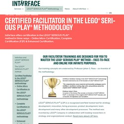 Certified Facilitator in the LEGO® SERIOUS PLAY® methodology Inthrface