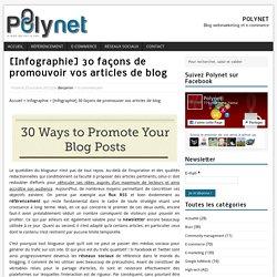 30 façons de promouvoir vos articles de blog