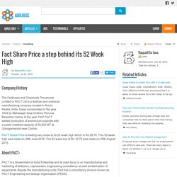 Fact Share Price a step behind its 52 Week High
