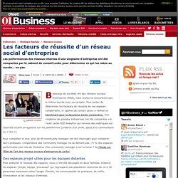 Les facteurs de réussite d'un réseau social d'entreprise via