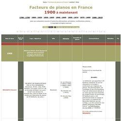 Facteurs de pianos en France entre 1900 et maintenant
