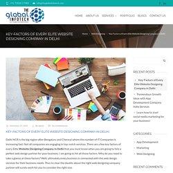 Professional Website Designing Services in Delhi NCR