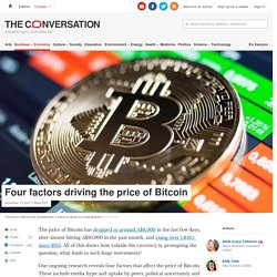 Four factors driving the price of Bitcoin