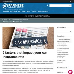 5 Factors that Affect Car Insurance Rates