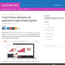 Charts Factory. Générateur de graphiques en ligne simple et gratuit