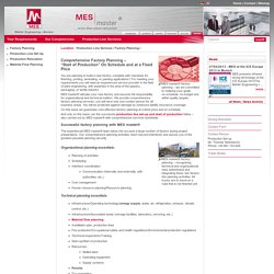 Factory Planning to Start of Production – MES master®