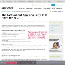 The Facts About Applying to College Early: Is It Right for You?