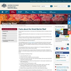 Facts about the Great Barrier Reef