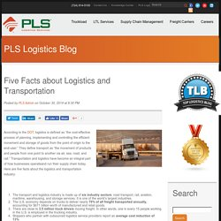 Five Facts about Logistics and Transportation