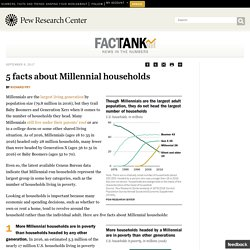 5 facts about Millennial households
