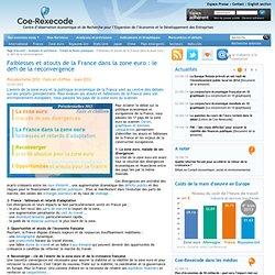 Faiblesses et atouts de la France dans la zone euro : le défi de la reconvergence