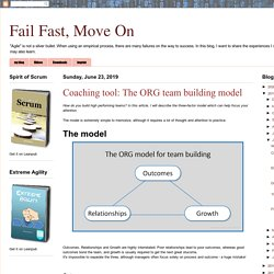 Coaching tool: The ORG team building model