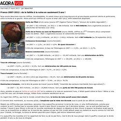 France 2007-2012: de la faillite à la ruine en seulement 5 ans!