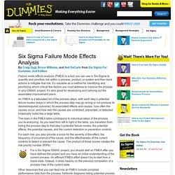 Six Sigma Failure Mode Effects Analysis