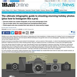 Fairmont Hotels' infographic guide to shooting holiday photos plus how to Instagram like a pro