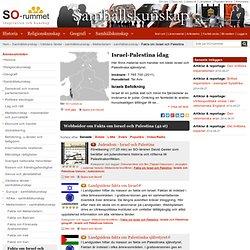 Fakta om Israel och Palestina