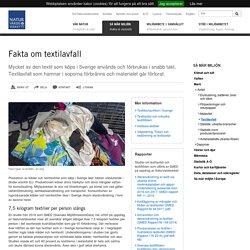 Fakta om textilavfall