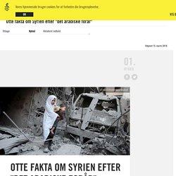"""Otte fakta om Syrien efter """"det arabiske forår"""""""