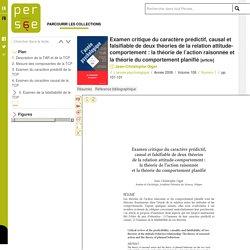 Examen critique du caractère prédictif, causal et falsifiable de deux théories de la relation attitude-comportement : la théorie de l'action raisonnée et la théorie du comportement planifié