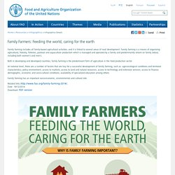 Family Farmers: Feeding the world, caring for the earth