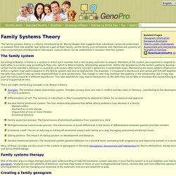 Family Systems Theory - GenoPro
