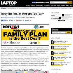 Best Family Data Plan 2014 - AT&T vs. Verizon vs. Sprint vs. T-Mobile
