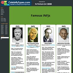 Famous INFJs - CelebrityTypes