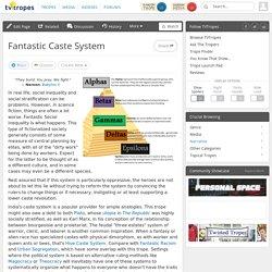 Fantastic Caste System