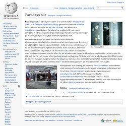 Faradays bur – Wikipedia
