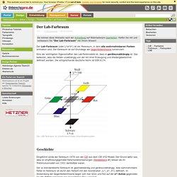 Der Lab-Farbraum - Farblehre