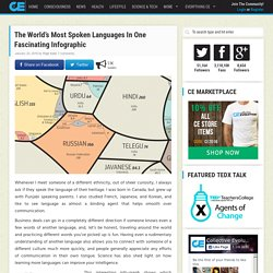 The World's Most Spoken Languages In One Fascinating Infographic