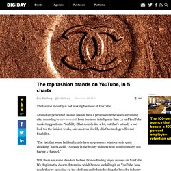 The top fashion brands on YouTube, in 5 charts