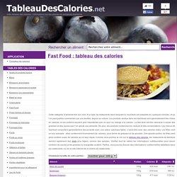 Fast Food : tableau des calories