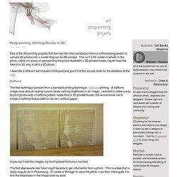 Fastness - Art, Programming, Projects