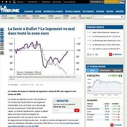 La faute à Duflot ? Le logement va mal dans toute la zone euro