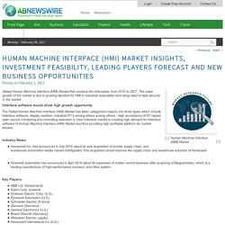 Human Machine Interface (HMI) Market Insights, Investment Feasibility, Leading Players Forecast and New Business Opportunities