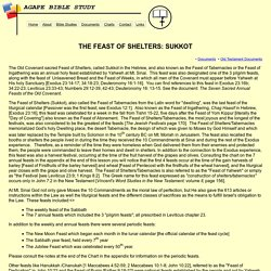 What is the Feast of Shelters (Tabernacles)