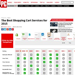 Feature: The Best Shopping Cart Services for 2015