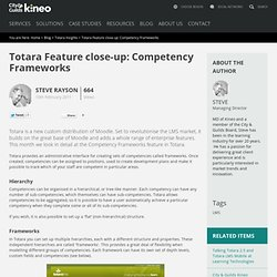 Totara Feature close-up: Competency Frameworks