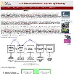 Feature Driven Development (FDD) and Agile Modeling