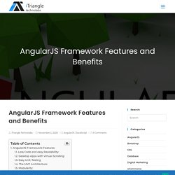 Top 10 Features of AngularJS