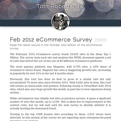Feb 2012 eCommerce Survey | Tom Robertshaw