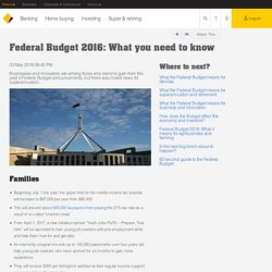 Federal Budget 2016: CommBank