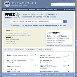 Federal Reserve Economic Data - FRED - St. Louis Fed