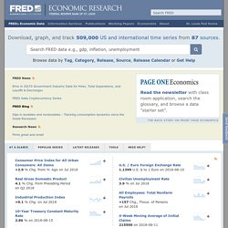 St. Louis Fed: Economic Data - FRED®