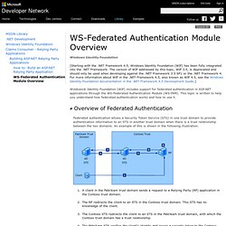 WS-Federated Authentication Module Overview