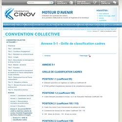 Fédération CINOV : Annexe 5-1 - Grille de classification cadres