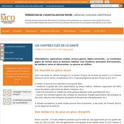 Les chiffres clés de l'e-santé - Fédération de l'Hospitalisation Privée