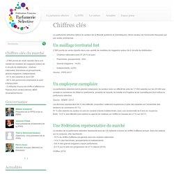 Chiffres clés - FFPS - Fédération française de la parfumerie selective